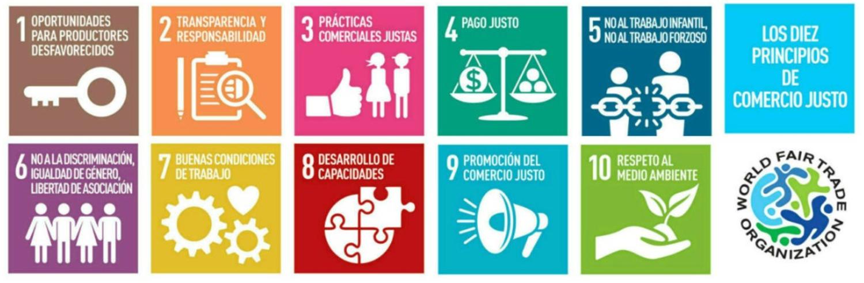 10 principios del comercio justo