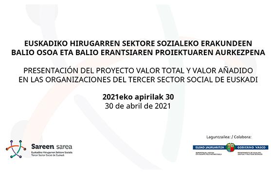 Valor total y Valor añadido en organizaciones del Tercer Sector Social de Euskadi